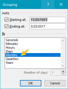 Birthdates are grouped by Months only