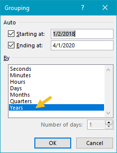Pivot table count by year date group settings