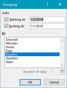 Date grouping for running total pivot table