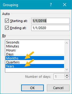 Dates are grouped by Years and Months
