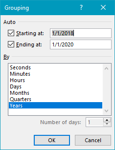 Date grouped by year only