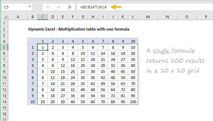 Example of Dynamic Array formula in Excel