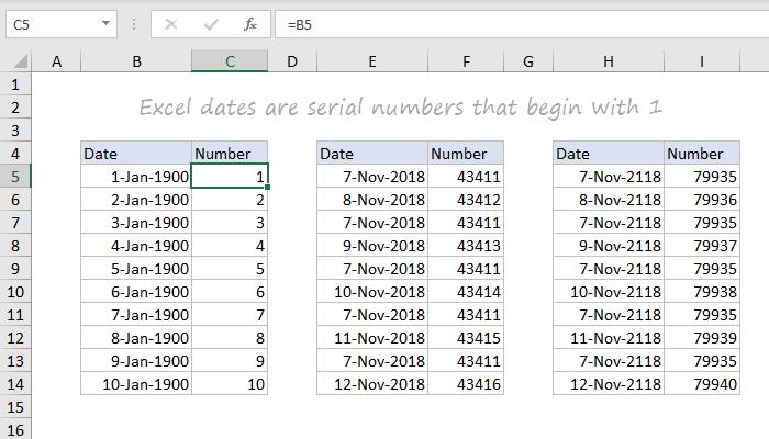 Excel Excel date | Exceljet