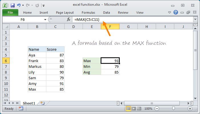 Example of Excel formula based on a single function