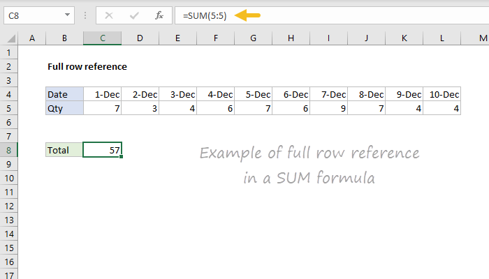 Example of full row references in a SUM formula