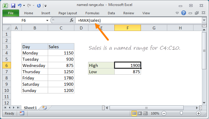 Example of Named Range in Excel