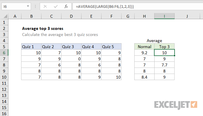 Excel formula: Average top 3 scores