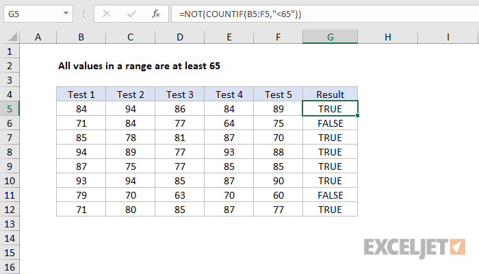 Excel formula: All values in a range are at least