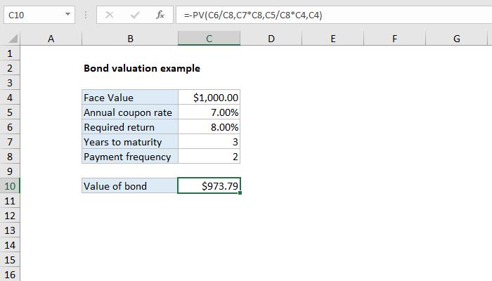 present value of a bond