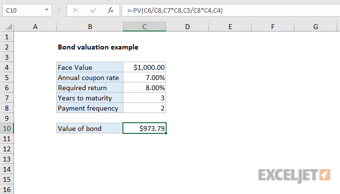 Excel formula: Bond valuation example