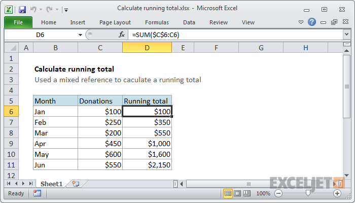 Excel formula: Calculate running total
