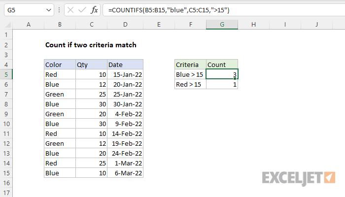 Excel Formula Count If Two Criteria Match Exceljet