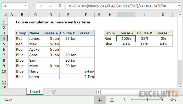 Excel formula: Course completion summary with criteria