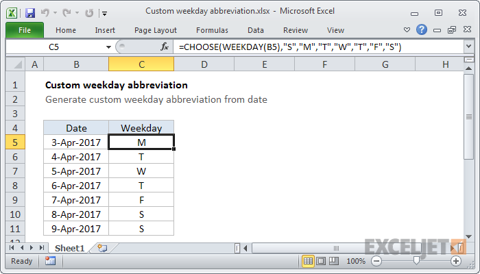 how to add formulas in custom excel