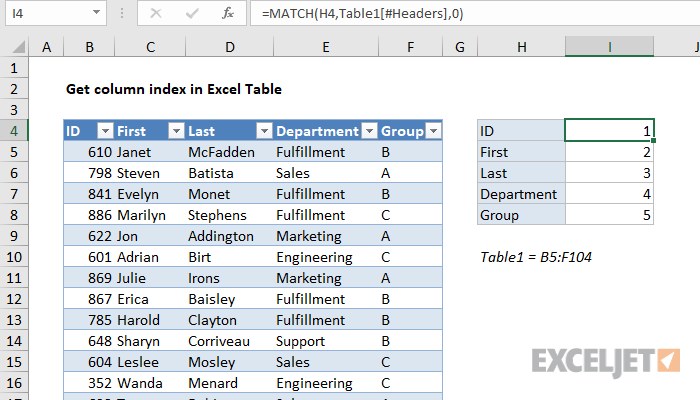 Excel formula: Get column index in Excel Table