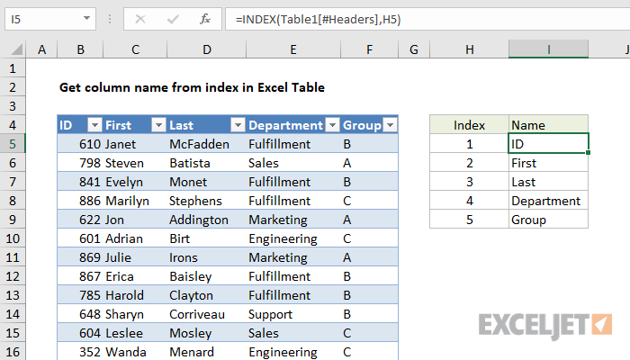Excel formula: Get column name from index in table