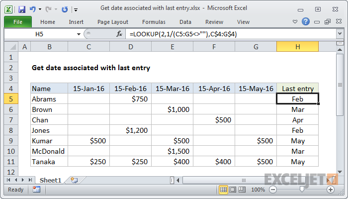 Excel formula: Get date associated with last entry