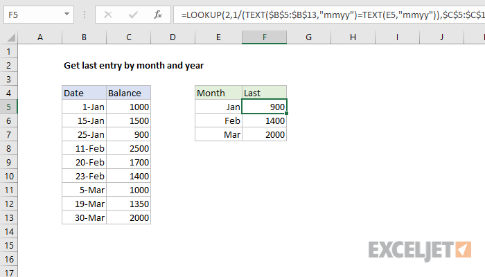 Excel formula: Get last entry by month and year