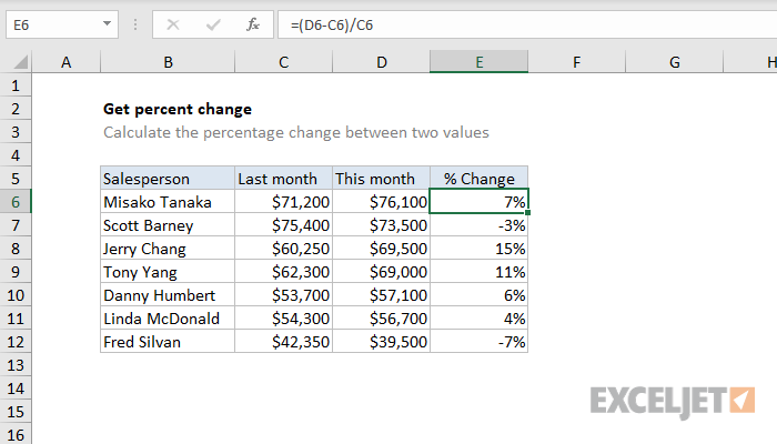 How to figure out a percentage of two numbers in excel