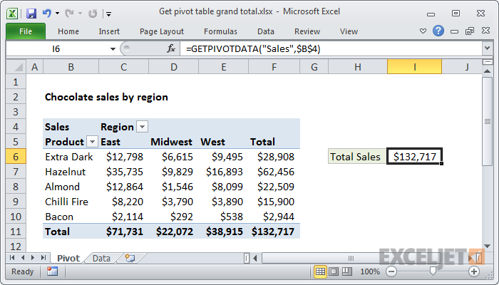 Excel formula: Get pivot table grand total | Exceljet
