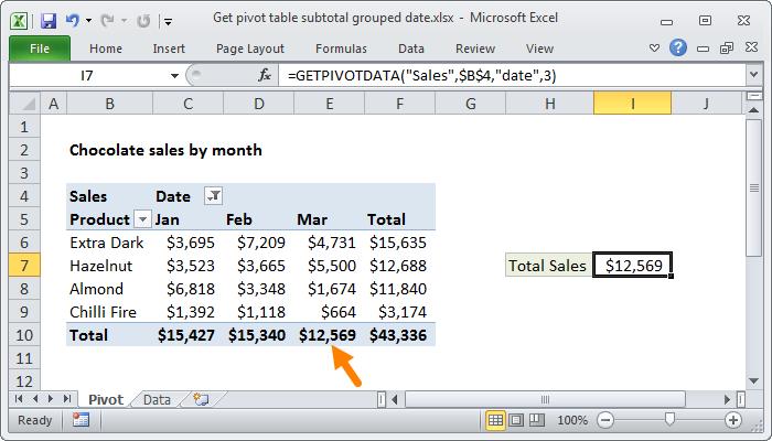 Excel formula: Get pivot table subtotal grouped date