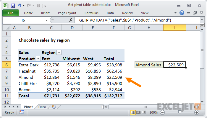 how to use the excel getpivotdata function exceljet