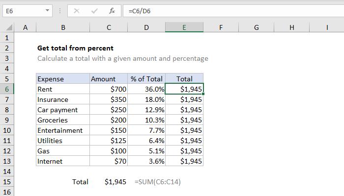 Excel formula: Get total from percentage