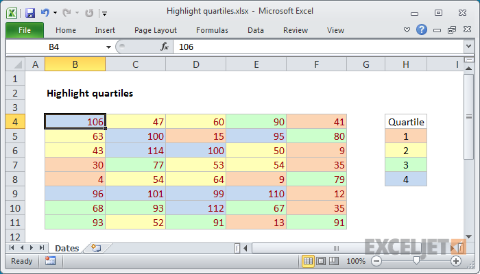 Excel formula: Highlight data by quartile