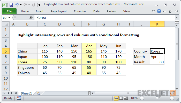 Excel formula: Highlight row and column intersection exact match