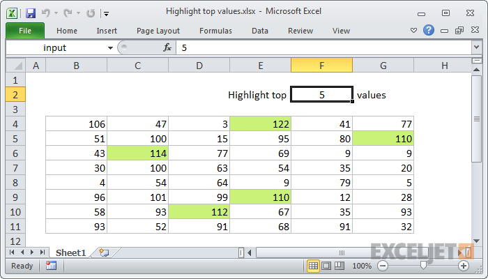 Excel formula: Highlight top values