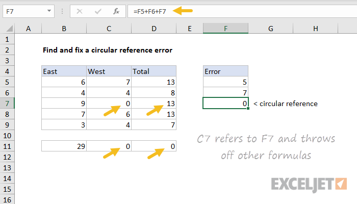 Excel formula: How to fix a circular reference error
