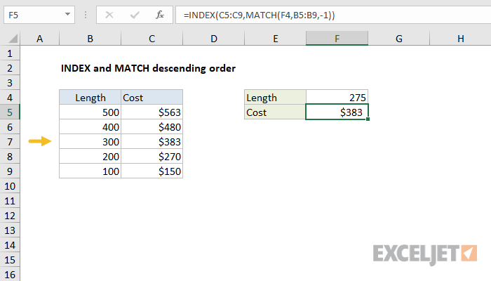 Excel formula: INDEX and MATCH descending order