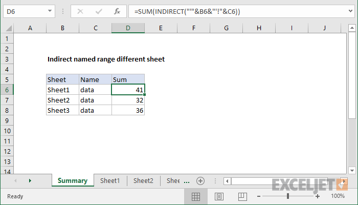 Excel formula: Indirect named range different sheet | Exceljet