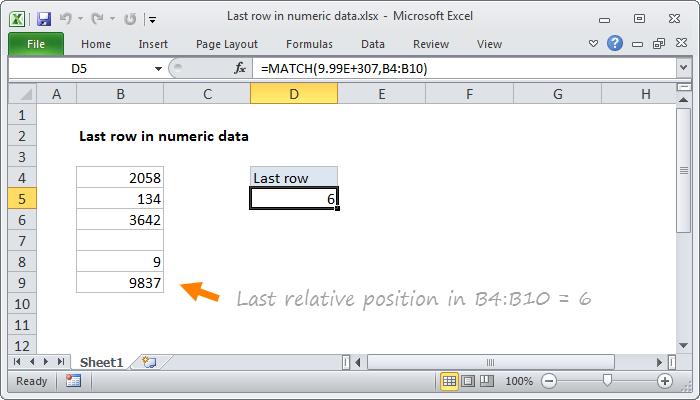 Excel formula: Last row in numeric data