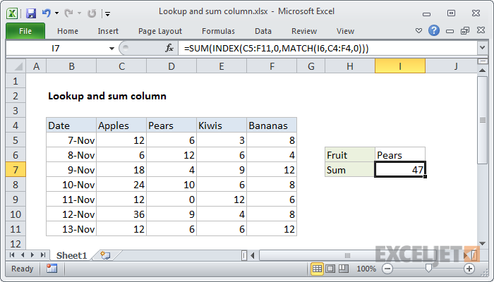 Excel formula: Lookup and sum column
