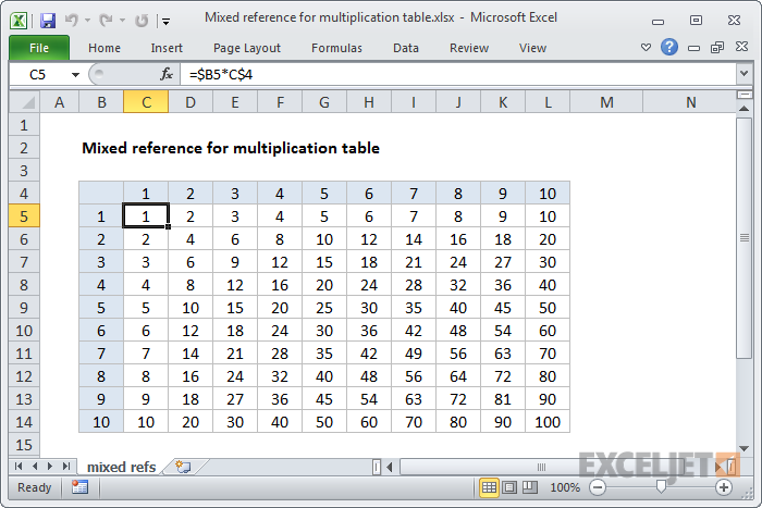 Excel formula: Multiplication table formula
