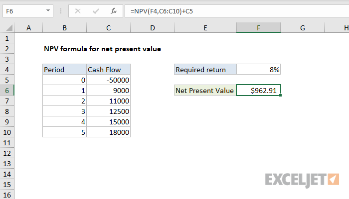 Excel formula: NPV formula for net present value