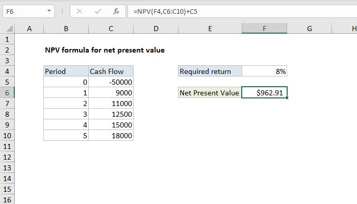 excel formula  npv formula for net present value