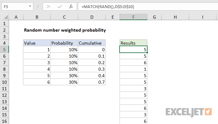 Excel formula: Random number weighted probability | Exceljet