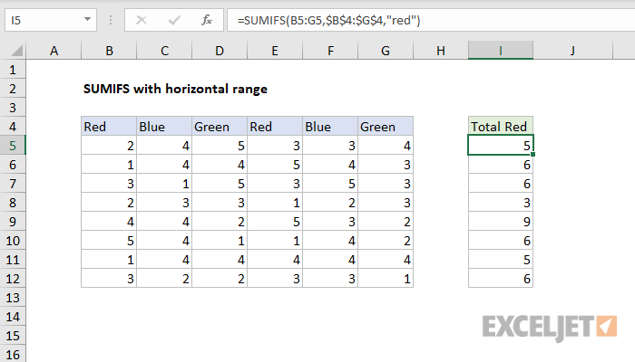 Excel formula: SUMIFS with horizontal range