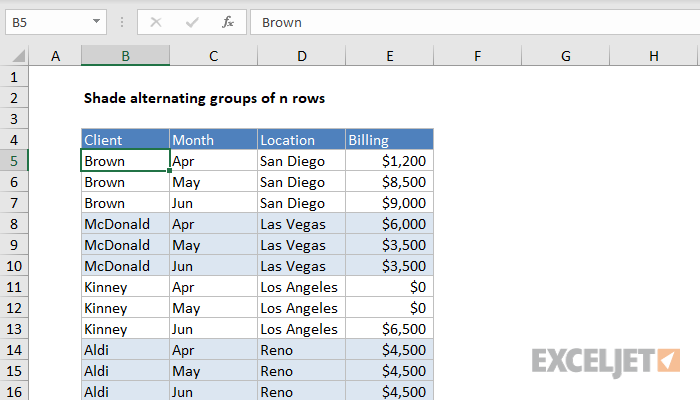 Superior Excel Formula: Shade Alternating Groups Of N Rows