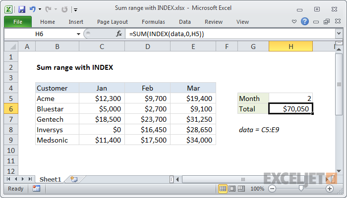 Excel formula: Sum range with INDEX