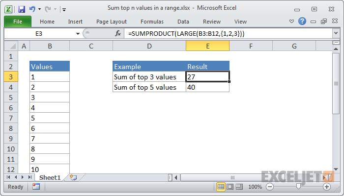 Excel formula: Sum top n values