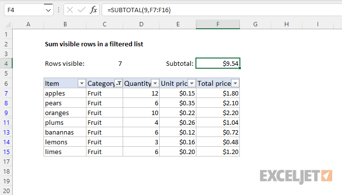 excel formula sum visible rows in a filtered list exceljet