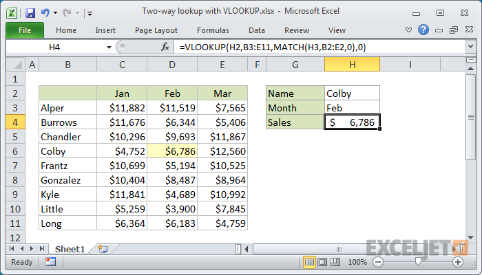 Excel formula: Two-way lookup with VLOOKUP