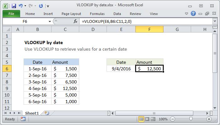 Excel formula: VLOOKUP by date | Exceljet