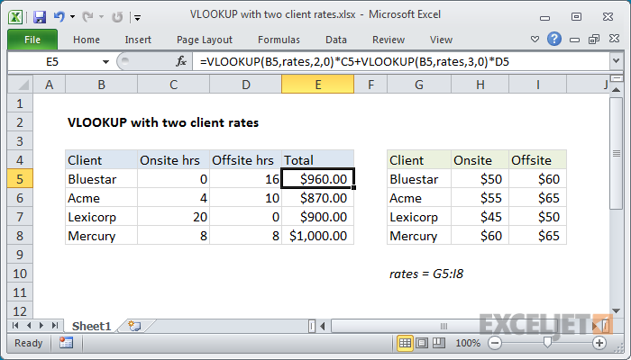 Excel formula: VLOOKUP with two client rates