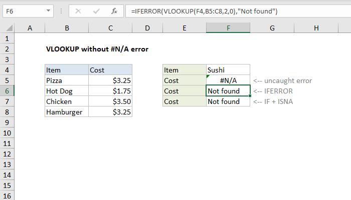 Excel formula: VLOOKUP without #N/A error