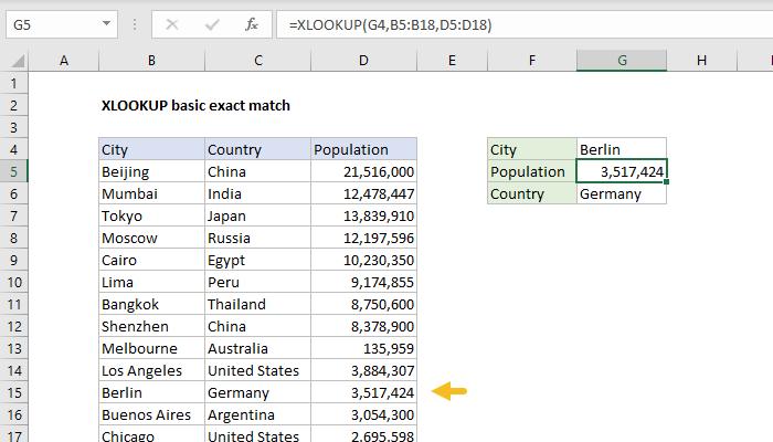 Excel formula: XLOOKUP basic exact match