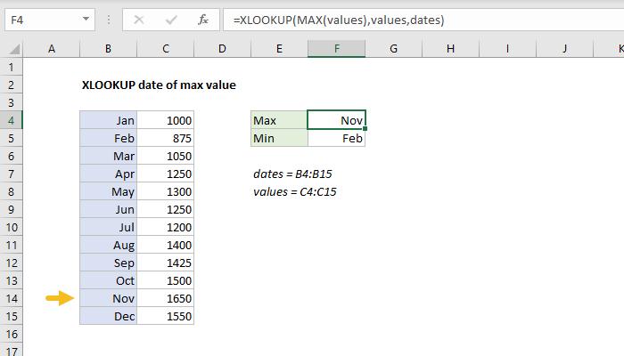 Excel formula: XLOOKUP date of max value